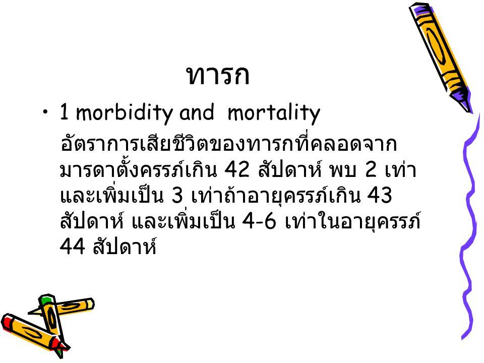 ทารก 1 morbidity and mortality อัตราการเสียชีวิตของทารกที่คลอดจาก มารดาตั้งครรภ์เกิน 42 สัปดาห์ พบ 2 เท่า และเพิ่มเป็น 3 เท่าถ้าอายุครรภ์เกิน 43 สัปดา