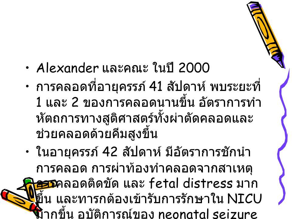 Alexander และคณะ ในปี 2000 การคลอดที่อายุครรภ์ 41 สัปดาห์ พบระยะที่ 1 และ 2 ของการคลอดนานขึ้น อัตราการทำ หัตถการทางสูติศาสตร์ทั้งผ่าตัดคลอดและ ช่วยคลอ