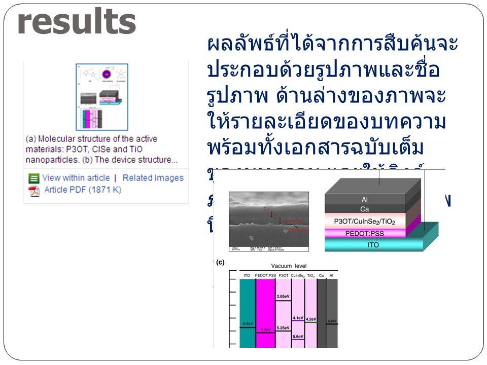 Search results ผลลัพธ์ที่ได้จากการสืบค้นจะ ประกอบด้วยรูปภาพและชื่อ รูปภาพ ด้านล่างของภาพจะ ให้รายละเอียดของบทความ พร้อมทั้งเอกสารฉบับเต็ม ของบทความ และให้ลิงค์ ภาพอื่นๆ ที่เกี่ยวข้องกับภาพ นี้