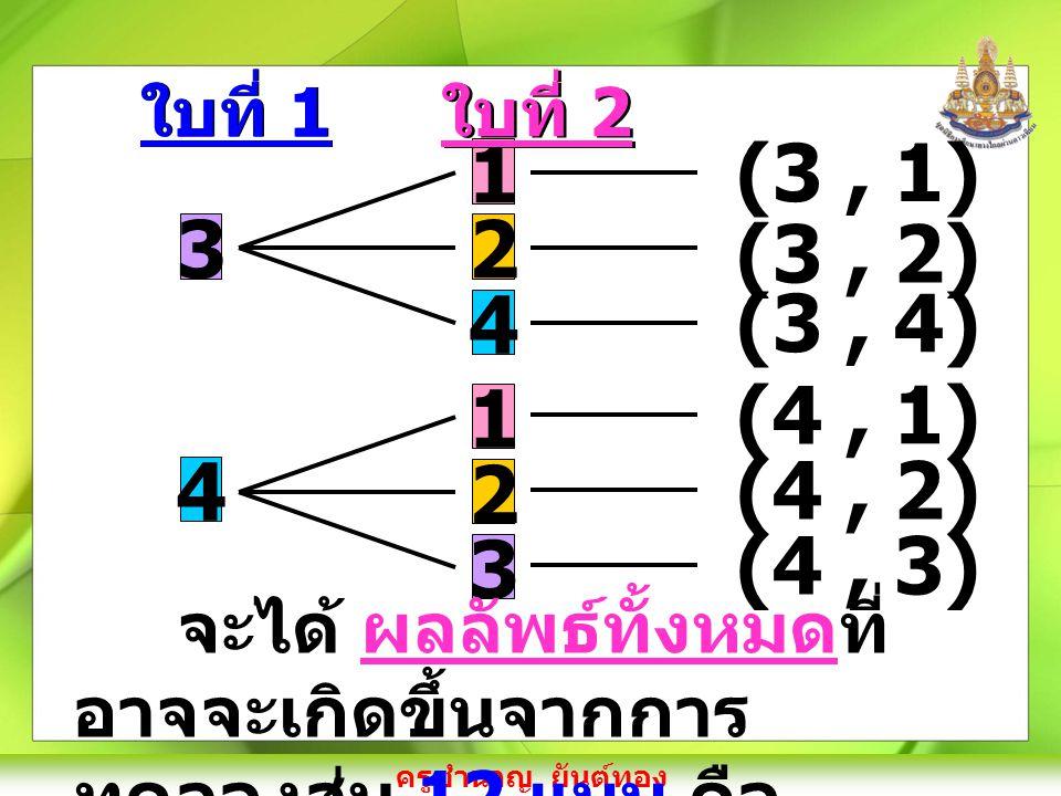ครูชำนาญ ยันต์ทอง ใบที่ 1 3 1 2 2 4 ใบที่ 2 1 3 4 (3, 1) (3, 2) (3, 4) (4, 1) (4, 2) (4, 3) จะได้ ผลลัพธ์ทั้งหมดที่ อาจจะเกิดขึ้นจากการ ทดลองสุ่ม 12 แ