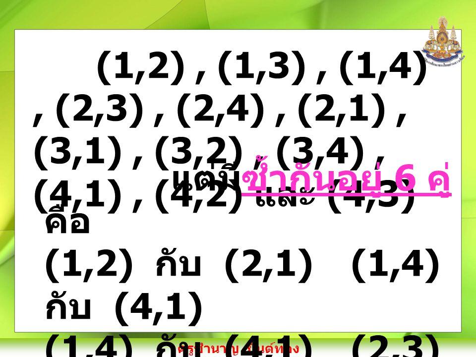 ครูชำนาญ ยันต์ทอง (1,2), (1,3), (1,4), (2,3), (2,4), (2,1), (3,1), (3,2), (3,4), (4,1), (4,2) และ (4,3) แต่มีซ้ำกันอยู่ 6 คู่ คือ (1,2) กับ (2,1) (1,4