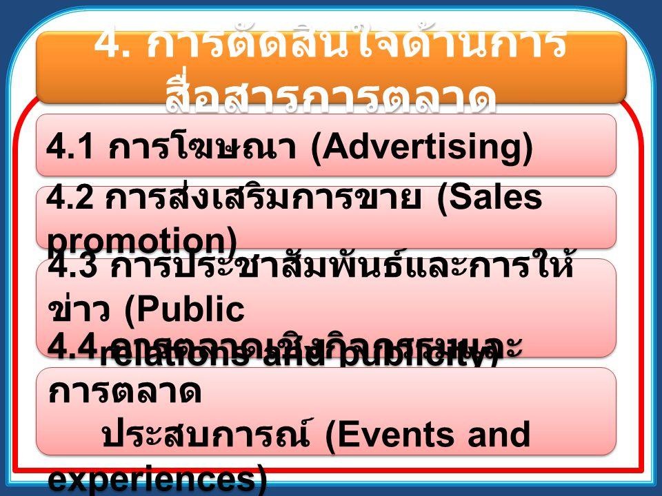 4. การตัดสินใจด้านการ สื่อสารการตลาด 4.1 การโฆษณา (Advertising) 4.2 การส่งเสริมการขาย (Sales promotion) 4.3 การประชาสัมพันธ์และการให้ ข่าว (Public rel