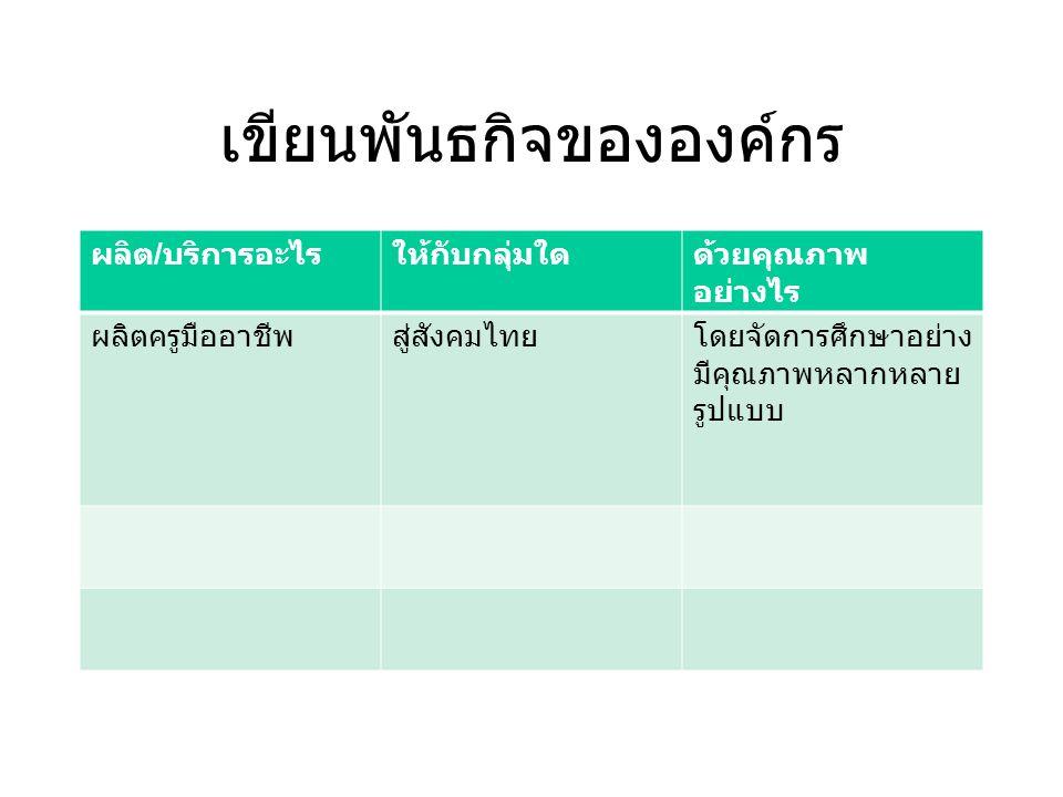 เขียนพันธกิจขององค์กร ผลิต / บริการอะไรให้กับกลุ่มใดด้วยคุณภาพ อย่างไร ผลิตครูมืออาชีพสู่สังคมไทยโดยจัดการศึกษาอย่าง มีคุณภาพหลากหลาย รูปแบบ