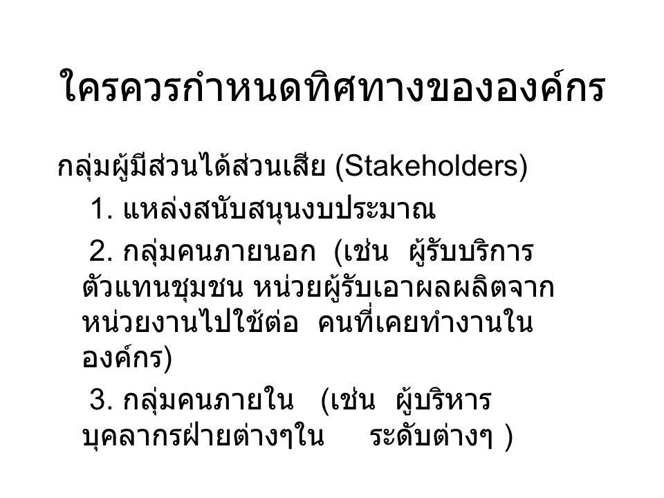 ใครควรกำหนดทิศทางขององค์กร กลุ่มผู้มีส่วนได้ส่วนเสีย (Stakeholders) 1. แหล่งสนับสนุนงบประมาณ 2. กลุ่มคนภายนอก ( เช่น ผู้รับบริการ ตัวแทนชุมชน หน่วยผู้