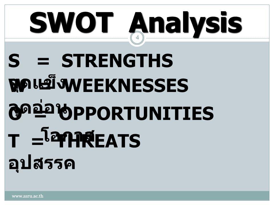 S / W Analysis เป็นการวิเคราะห์สภาพแวดล้อมภายในของ องค์กรเพื่อให้ทราบว่าองค์กรมีจุดแข็ง และจุดอ่อน ด้านใดบ้างเมื่อเทียบกับคู่แข่งขัน จุดแข็ง (S)  ความสามารถ ดีเด่น  แตกต่างจาก คู่แข่ง  นวัตกรรม  ต้นทุน + ราคา  พนักงานที่มั่นคง  เทคโนโลยีล้ำ หน้า  ระบบควบคุมจัด จำหน่าย จุดอ่อน (W)  การเงินไม่พอ  การพัฒนาสินค้าต่ำ  ความชำนาญ การตลาด  ขาดความสามารถ บางอย่าง  ล้าสมัย  เทคโนโลยีต่ำ ( ต้นทุนสูง ) www.ssru.ac.th 5