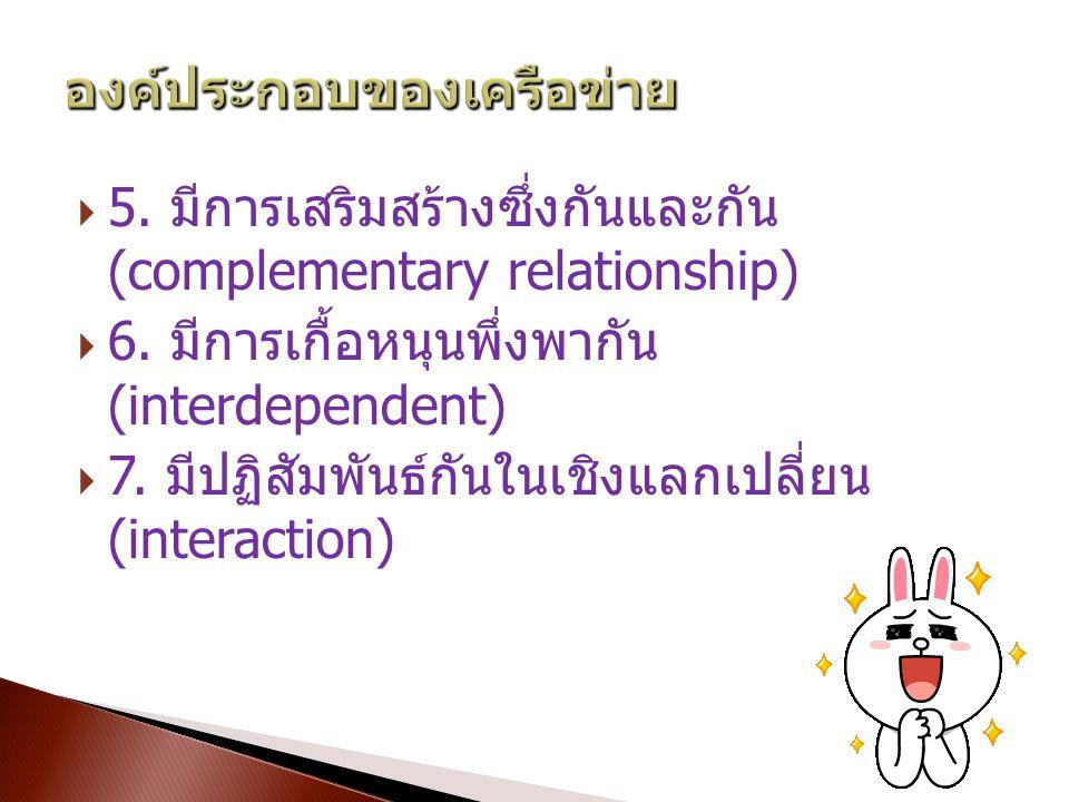  5. มีการเสริมสร้างซึ่งกันและกัน (complementary relationship)  6. มีการเกื้อหนุนพึ่งพากัน (interdependent)  7. มีปฏิสัมพันธ์กันในเชิงแลกเปลี่ยน (in