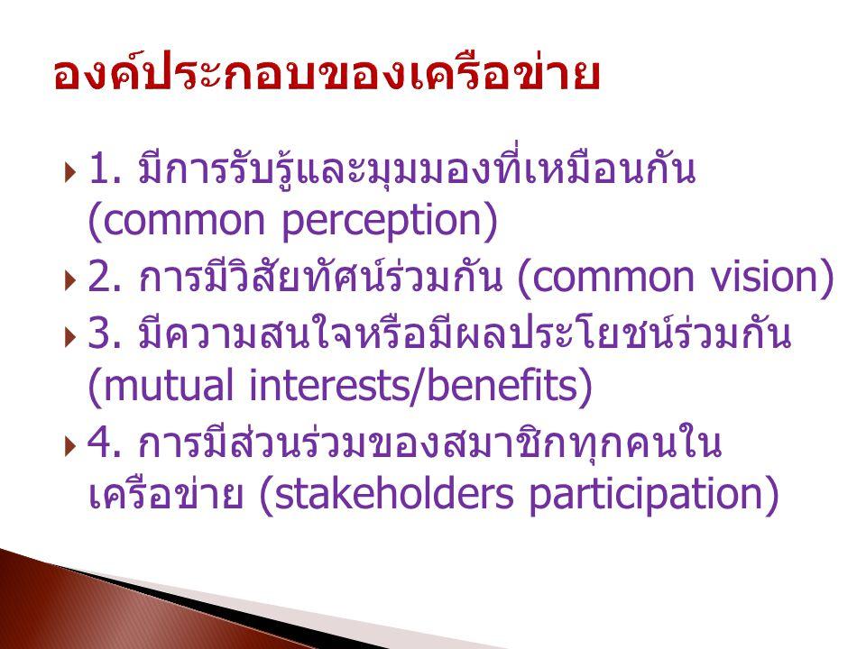  1. มีการรับรู้และมุมมองที่เหมือนกัน (common perception)  2. การมีวิสัยทัศน์ร่วมกัน (common vision)  3. มีความสนใจหรือมีผลประโยชน์ร่วมกัน (mutual i