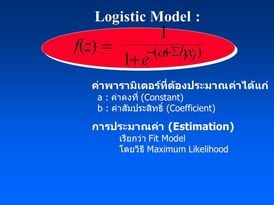 การใช้ประโยชน์สมการ Logistic Model Y =CHD (0,1) X 1 =SMK (0,1) X 2 =AGE ( ปี ) X 3 =ECG (0,1) n =609 คน ติดตามผล 9 ปี