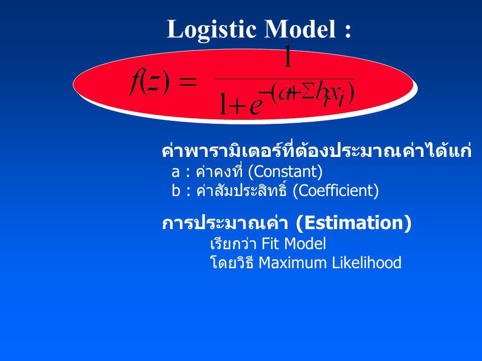 Logistic Model : ค่าพารามิเตอร์ที่ต้องประมาณค่าได้แก่ a : ค่าคงที่ (Constant) b : ค่าสัมประสิทธิ์ (Coefficient) การประมาณค่า (Estimation) เรียกว่า Fit