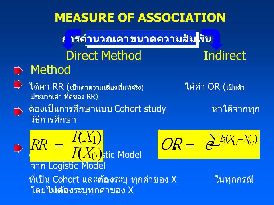 MEASURE OF ASSOCIATION การคำนวณค่าขนาดความสัมพันธ์ Direct Method Indirect Method ได้ค่า RR ( เป็นค่าความเสี่ยงที่แท้จริง ) ได้ค่า OR ( เป็นตัว ประมาณค