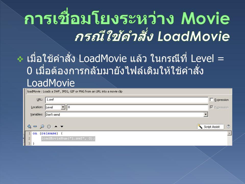  เมื่อใช้คำสั่ง LoadMovie แล้ว ในกรณีที่ Level = 0 เมื่อต้องการกลับมายังไฟล์เดิมให้ใช้คำสั่ง LoadMovie