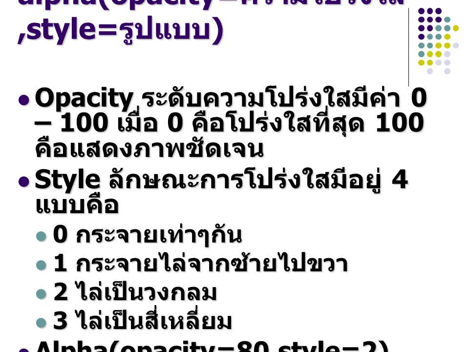 alpha(opacity= ความโปร่งใส,style= รูปแบบ ) Opacity ระดับความโปร่งใสมีค่า 0 – 100 เมื่อ 0 คือโปร่งใสที่สุด 100 คือแสดงภาพชัดเจน Opacity ระดับความโปร่งใสมีค่า 0 – 100 เมื่อ 0 คือโปร่งใสที่สุด 100 คือแสดงภาพชัดเจน Style ลักษณะการโปร่งใสมีอยู่ 4 แบบคือ Style ลักษณะการโปร่งใสมีอยู่ 4 แบบคือ 0 กระจายเท่าๆกัน 0 กระจายเท่าๆกัน 1 กระจายไล่จากซ้ายไปขวา 1 กระจายไล่จากซ้ายไปขวา 2 ไล่เป็นวงกลม 2 ไล่เป็นวงกลม 3 ไล่เป็นสี่เหลี่ยม 3 ไล่เป็นสี่เหลี่ยม Alpha(opacity=80,style=2) Alpha(opacity=80,style=2)