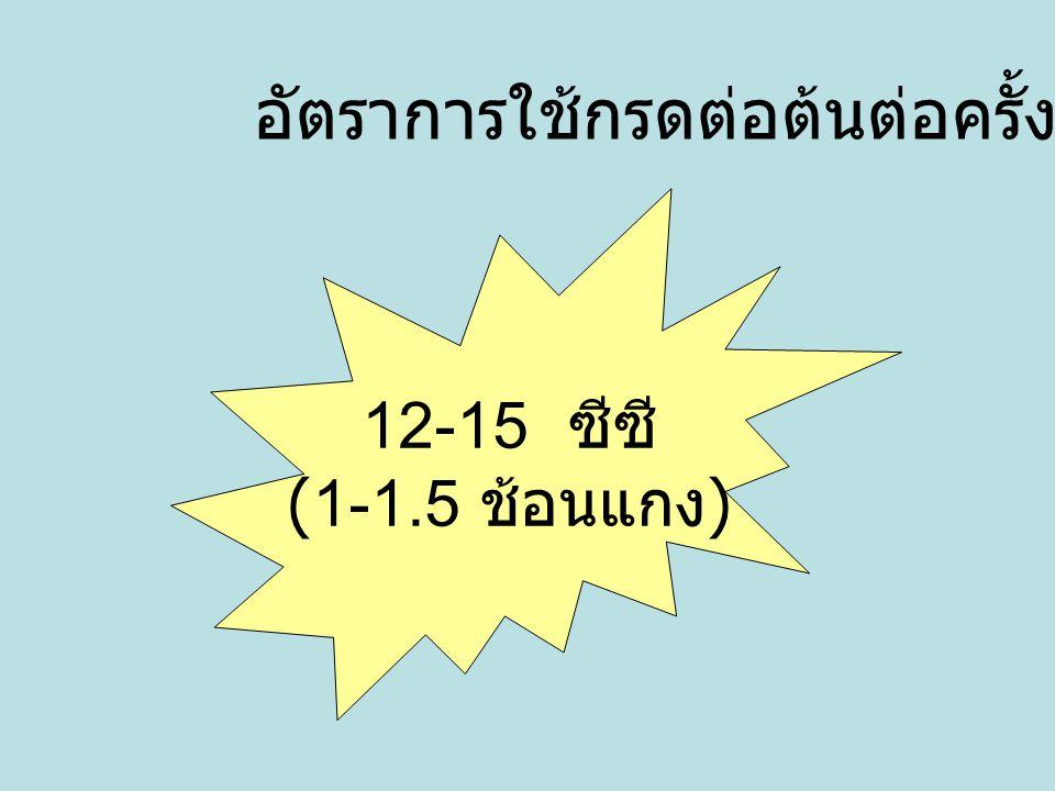 อัตราการใช้กรดต่อต้นต่อครั้ง 12-15 ซีซี (1-1.5 ช้อนแกง )