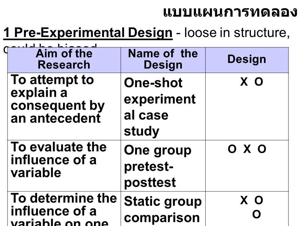 แบบแผนการทดลอง 1 Pre-Experimental Design - loose in structure, could be biased Aim of the Research Name of the Design Design To attempt to explain a c
