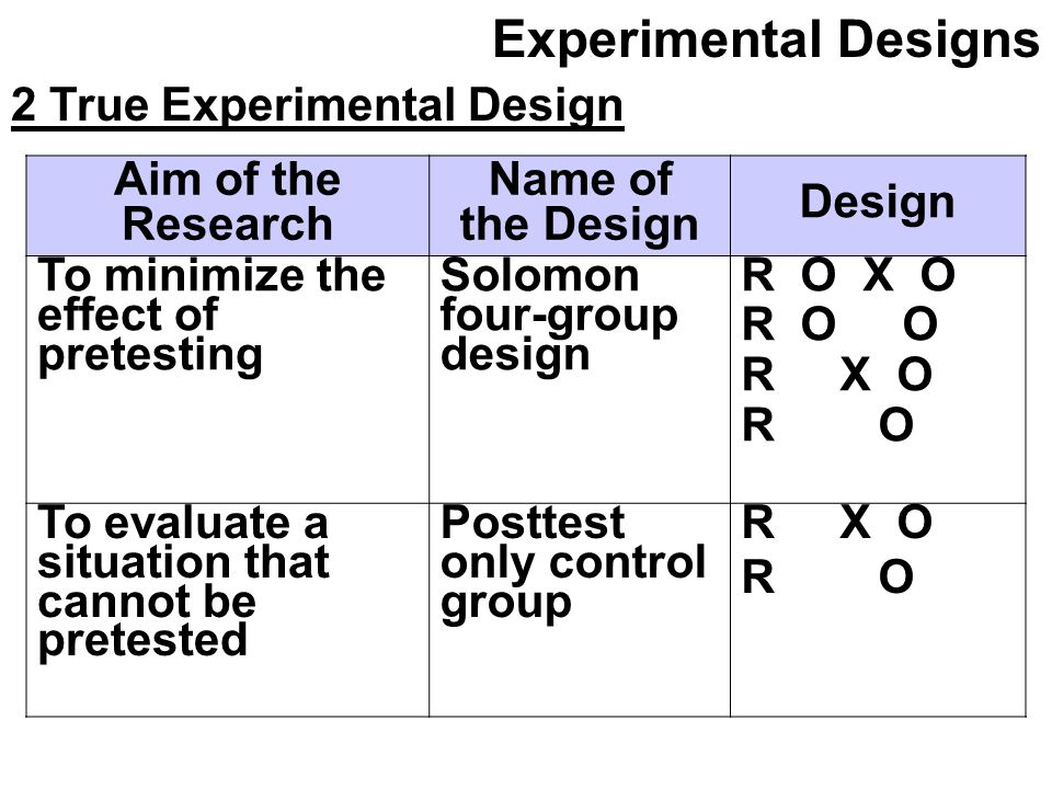 Experimental Designs Aim of the Research Name of the Design Design To minimize the effect of pretesting Solomon four-group design R O X O R O O R X O R O To evaluate a situation that cannot be pretested Posttest only control group R X O R O 2 True Experimental Design