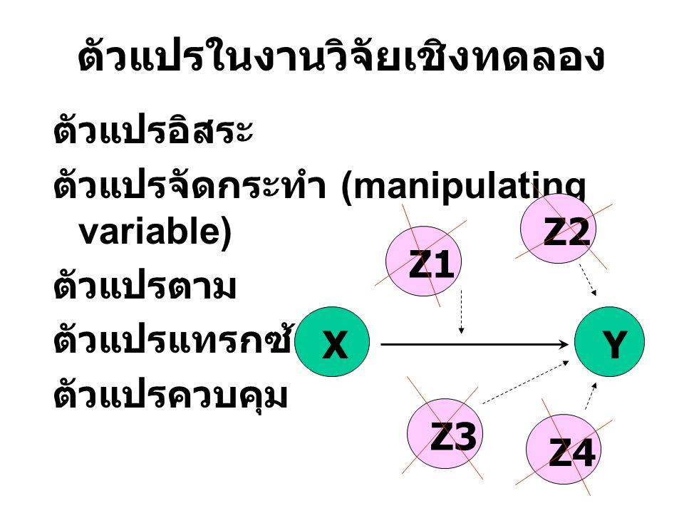 ตัวแปรในงานวิจัยเชิงทดลอง ตัวแปรอิสระ ตัวแปรจัดกระทำ (manipulating variable) ตัวแปรตาม ตัวแปรแทรกซ้อน ตัวแปรควบคุม YX Z3 Z1 Z4 Z2