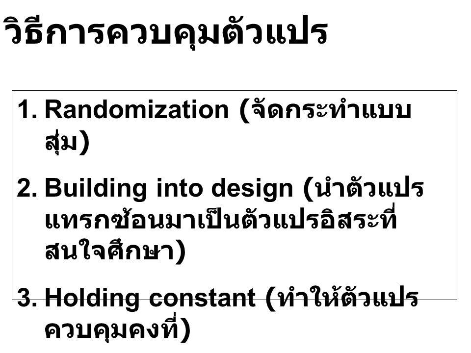 1.Randomization ( จัดกระทำแบบ สุ่ม ) 2.Building into design ( นำตัวแปร แทรกซ้อนมาเป็นตัวแปรอิสระที่ สนใจศึกษา ) 3.Holding constant ( ทำให้ตัวแปร ควบคุ