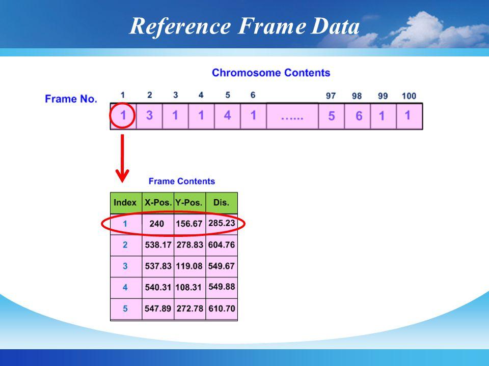 Reference Frame Data