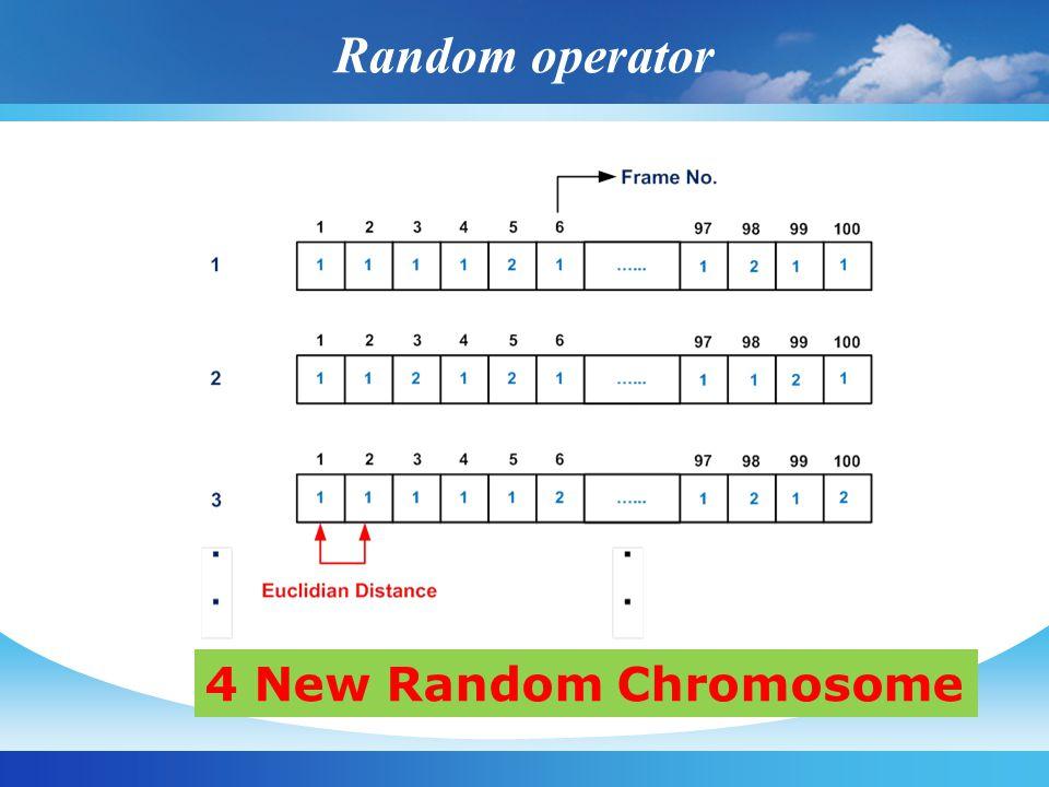 Random operator 4 New Random Chromosome