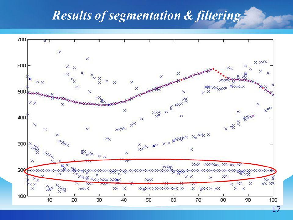 Results of segmentation & filtering 17