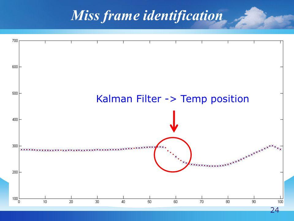 Miss frame identification Kalman Filter -> Temp position 24