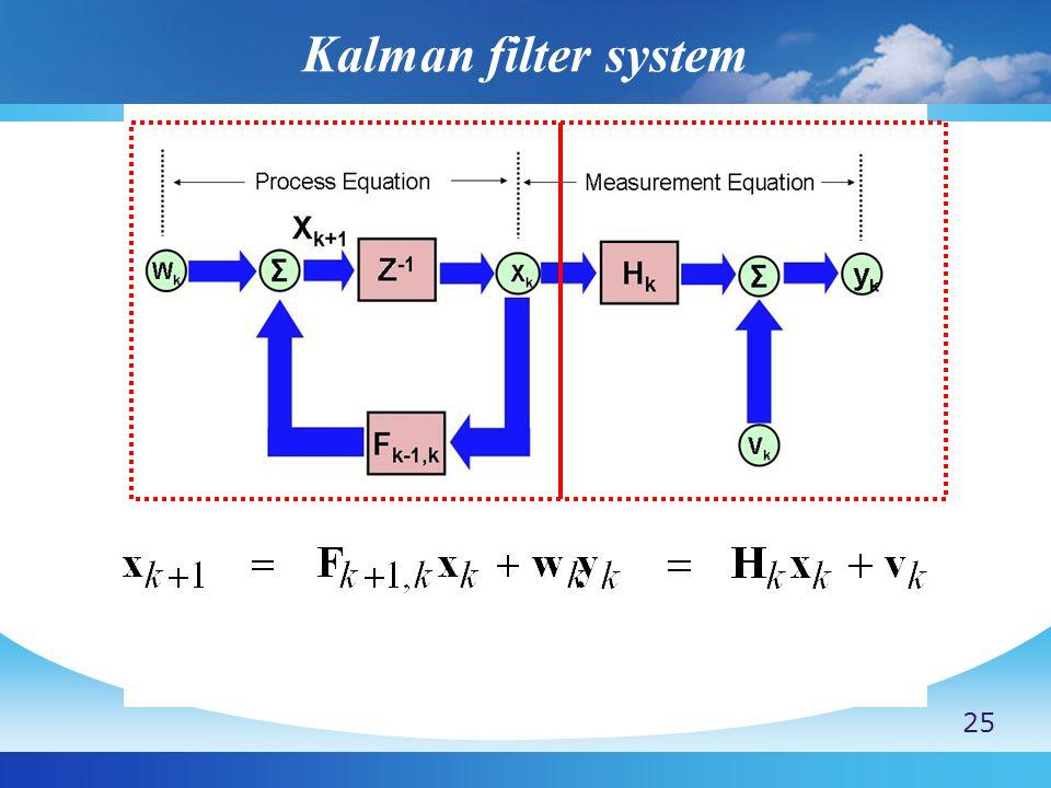 Kalman filter system 25