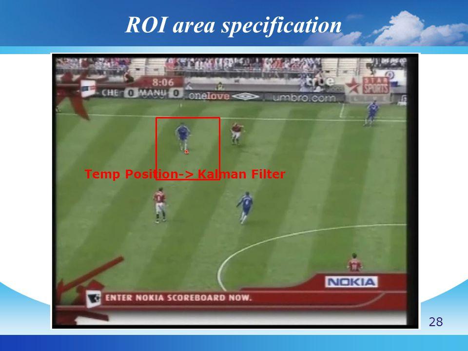 ROI area specification 50 pixel ROI 28 Temp Position-> Kalman Filter
