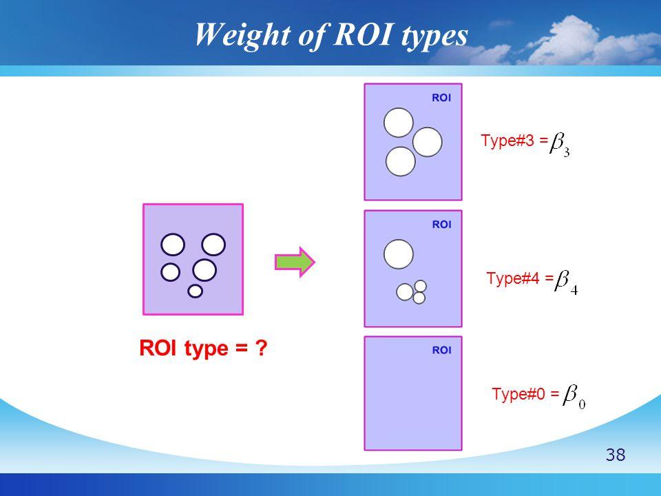 Weight of ROI types ROI type = ? Type#3 = Type#4 = Type#0 = 38