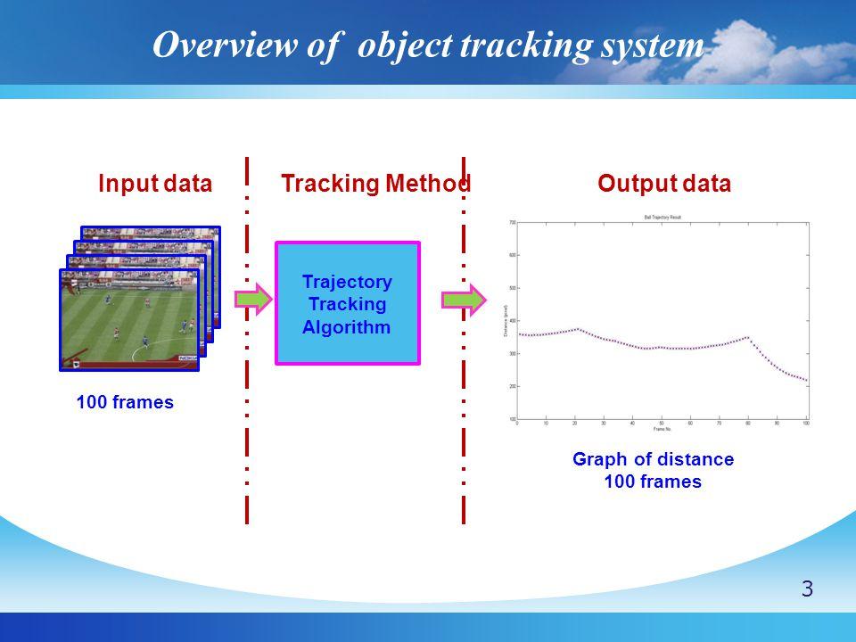 Best ball trajectory verification Distance Frame No. 1 2 3456 7 8 16
