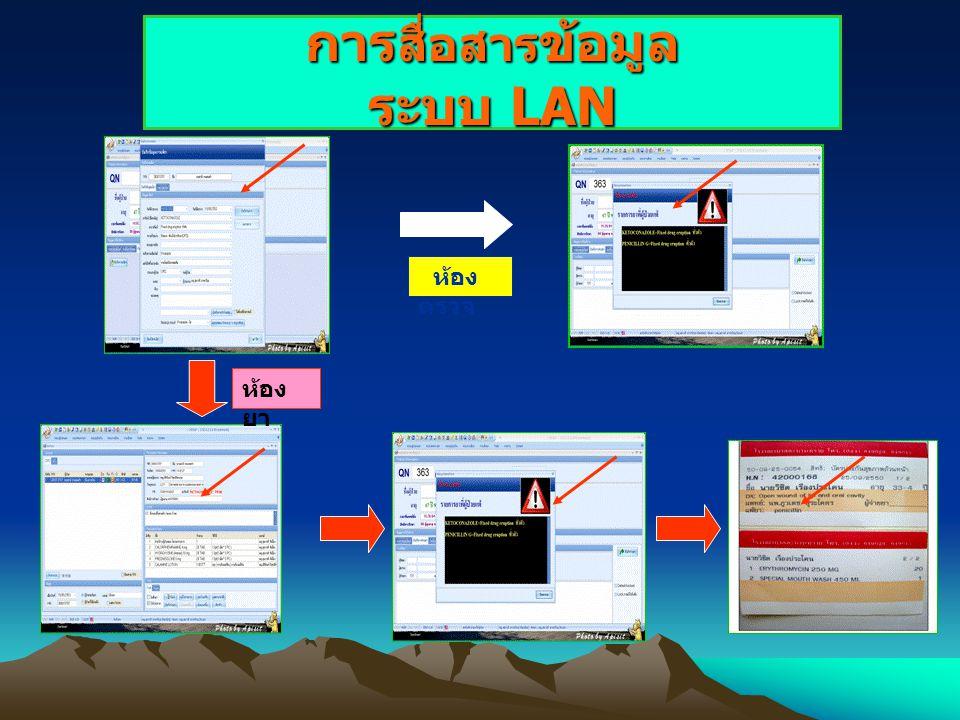 การ สื่อสาร ข้อมูล ระบบ LAN ห้อง ตรวจ ห้อง ยา