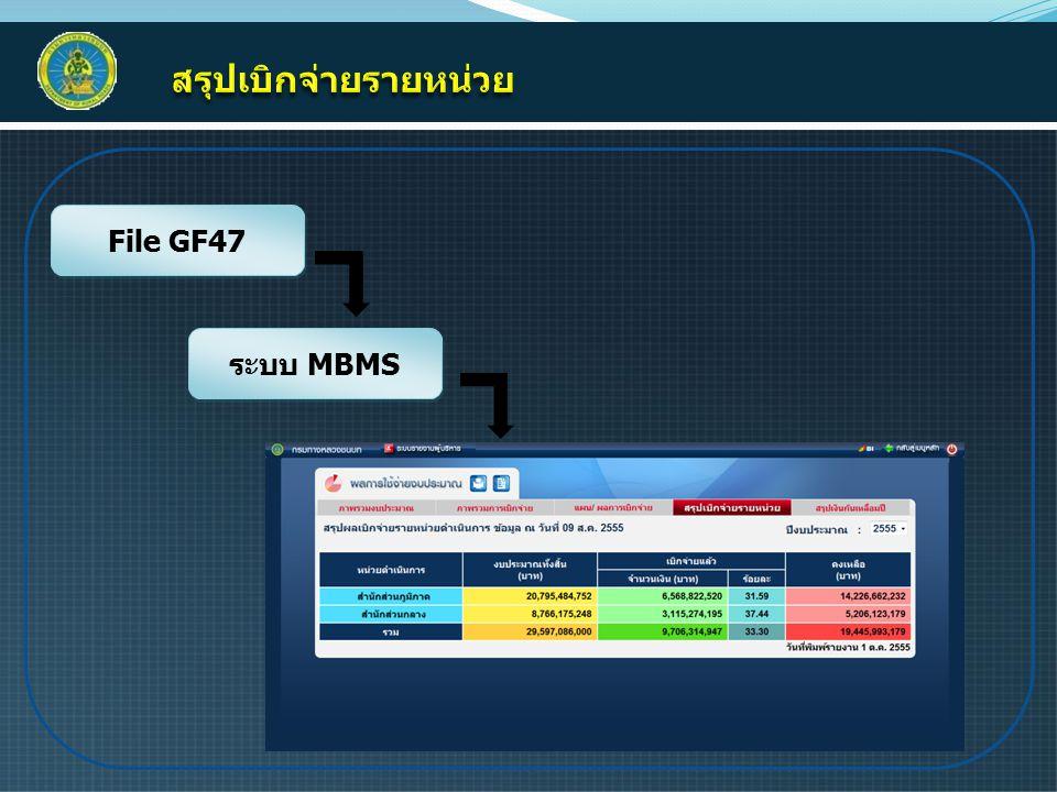 File GF47 ระบบ MBMS