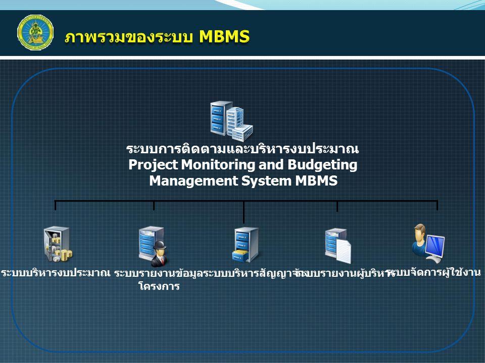ระบบการติดตามและบริหารงบประมาณ Project Monitoring and Budgeting Management System MBMS ระบบบริหารงบประมาณ ระบบรายงานข้อมูล โครงการ ระบบบริหารสัญญาจ้าง ระบบรายงานผู้บริหาร ระบบจัดการผู้ใช้งาน