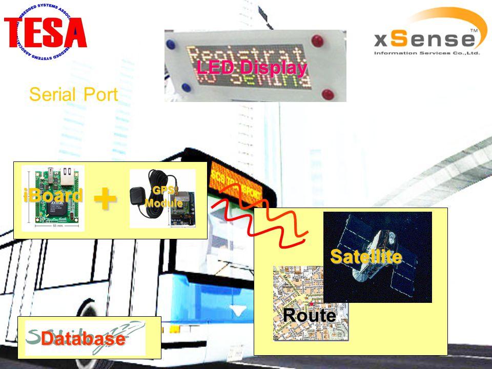 + iBoard Database Serial Port Satellite Route LED Display GPS Module
