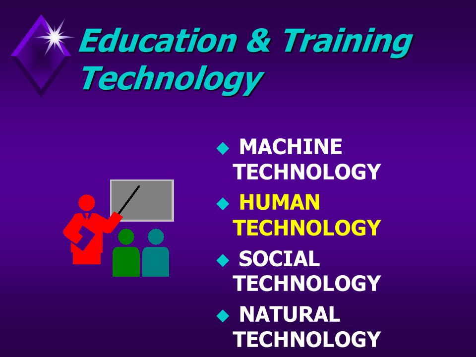 Education & Training Technology  MACHINE TECHNOLOGY  HUMAN TECHNOLOGY  SOCIAL TECHNOLOGY  NATURAL TECHNOLOGY