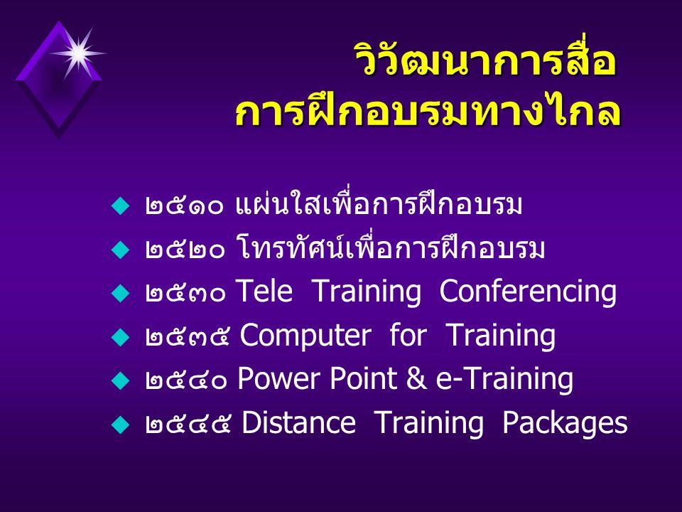 วิวัฒนาการสื่อ การฝึกอบรมทางไกล วิวัฒนาการสื่อ การฝึกอบรมทางไกล u ๒๕๑๐ แผ่นใสเพื่อการฝึกอบรม u ๒๕๒๐ โทรทัศน์เพื่อการฝึกอบรม u ๒๕๓๐ Tele Training Conferencing u ๒๕๓๕ Computer for Training u ๒๕๔๐ Power Point & e-Training u ๒๕๔๕ Distance Training Packages