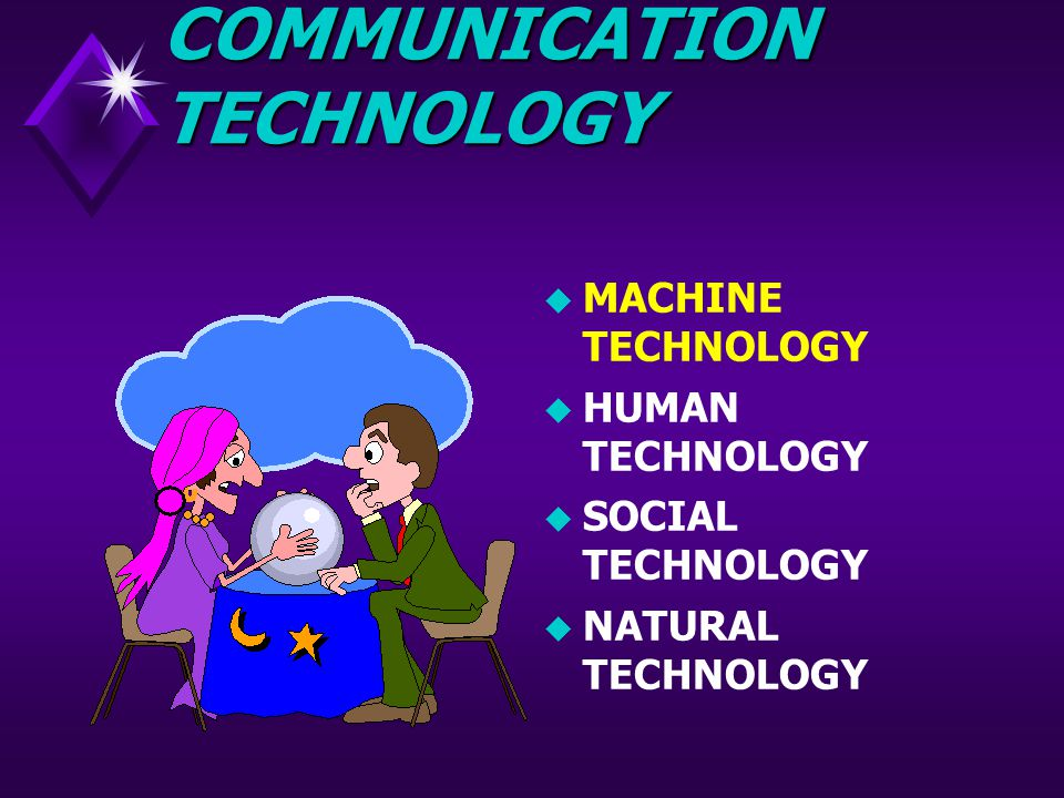 COMMUNICATION TECHNOLOGY  MACHINE TECHNOLOGY  HUMAN TECHNOLOGY  SOCIAL TECHNOLOGY  NATURAL TECHNOLOGY