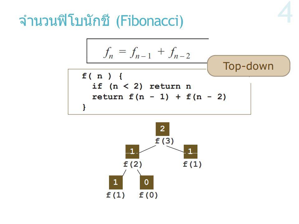 จำนวนฟิโบนักชี (Fibonacci) 4
