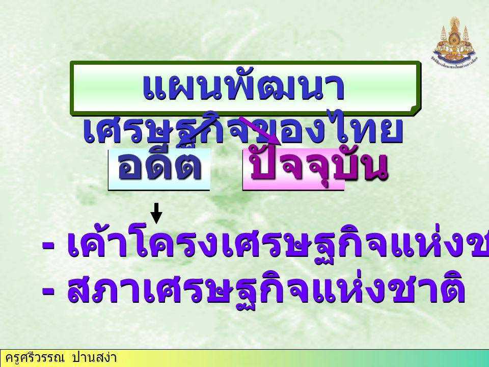 ครูศรีวรรณ ปานสง่า แผนพัฒนา เศรษฐกิจของไทย อดีตอดีตปัจจุบันปัจจุบัน - มีแผนพัฒนาเศรษฐกิจและ สังคมแห่งชาติแล้ว 9 ฉบับ - มีแผนพัฒนาเศรษฐกิจและ สังคมแห่งชาติแล้ว 9 ฉบับ