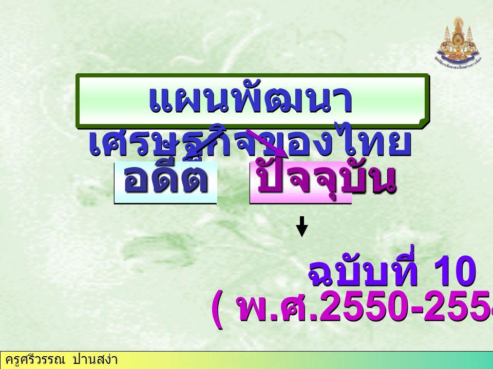 ครูศรีวรรณ ปานสง่า แผนพัฒนา เศรษฐกิจของไทย อดีตอดีตปัจจุบันปัจจุบัน ฉบับที่ 10 ( พ. ศ.2550-2554 ) ฉบับที่ 10 ( พ. ศ.2550-2554 )