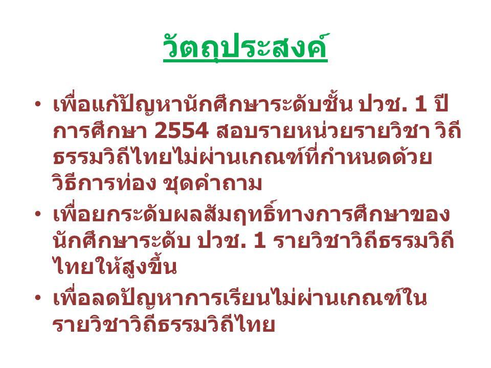 วัตถุประสงค์ เพื่อแก้ปัญหานักศึกษาระดับชั้น ปวช. 1 ปี การศึกษา 2554 สอบรายหน่วยรายวิชา วิถี ธรรมวิถีไทยไม่ผ่านเกณฑ์ที่กำหนดด้วย วิธีการท่อง ชุดคำถาม เ