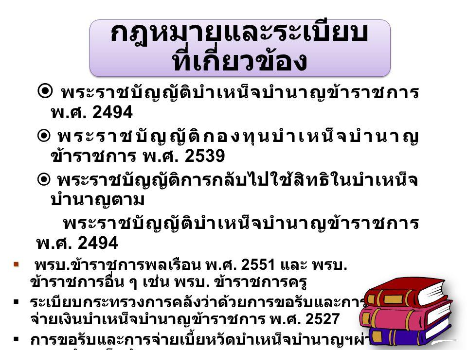 กฎหมายและระเบียบ ที่เกี่ยวข้อง  พระราชบัญญัติบำเหน็จบำนาญข้าราชการ พ. ศ. 2494  พระราชบัญญัติกองทุนบำเหน็จบำนาญ ข้าราชการ พ. ศ. 2539  พระราชบัญญัติก