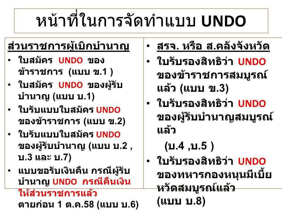 หน้าที่ในการจัดทำแบบ UNDO ส่วนราชการผู้เบิกบำนาญ ใบสมัคร UNDO ของ ข้าราชการ ( แบบ ข.1 ) ใบสมัคร UNDO ของผู้รับ บำนาญ ( แบบ บ.1) ใบรับแบบใบสมัคร UNDO ข