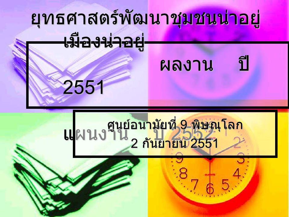 ยุทธศาสตร์พัฒนาชุมชนน่าอยู่ เมืองน่าอยู่ ผลงาน ปี 2551 แผนงาน ปี 2552 ศูนย์อนามัยที่ 9 พิษณุโลก 2 กันยายน 2551