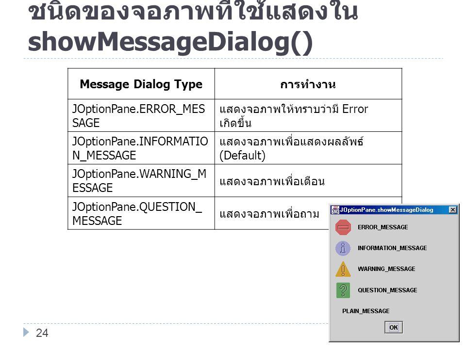ชนิดของจอภาพที่ใช้แสดงใน showMessageDialog() Message Dialog Type การทำงาน JOptionPane.ERROR_MES SAGE แสดงจอภาพให้ทราบว่ามี Error เกิดขึ้น JOptionPane.
