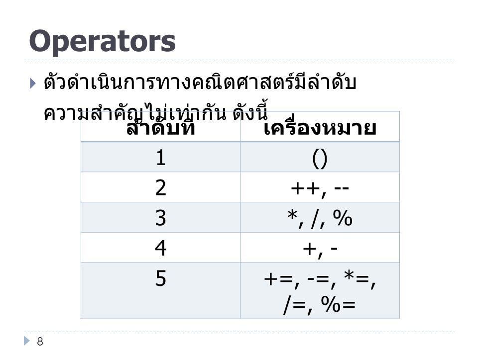 Operators  ตัวดำเนินการทางคณิตศาสตร์มีลำดับ ความสำคัญไม่เท่ากัน ดังนี้ 8 ลำดับที่เครื่องหมาย 1() 2++, -- 3*, /, % 4+, - 5+=, -=, *=, /=, %=
