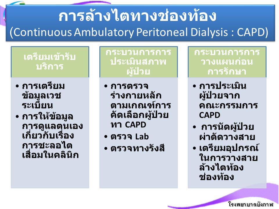 การล้างไตทางช่องท้อง (Continuous Ambulatory Peritoneal Dialysis : CAPD) กระบวนการ การให้การรักษา การวางสาย ล้างไตล้างไต ทางช่องท้อง การสอนผู้ป่วย ตาม CAPD Training Program การติดตาม เฝ้าระวังและ ประเมินผลการ ล้างไตทาง ช่องท้อง กระบวนการ จำหน่ายและ ดูแลต่อเนื่อง Retraining CAPD Program Home visit/Call visit การนัดตรวจ ทุก 1-2 เดือน เพื่อรับยาและ คาแนะนาใน การปฏิบัติตัวที่ บ้าน กระบวนการ จำหน่าย การให้คาแนะ นาก่อนทาการ ล้างไตทาง ช่องท้องด้วย ตนเองที่บ้าน การฝึกสอน ตาม CAPD Training Program การเปลี่ยน แผนการรักษา ไปสู่ HD การผ่าตัด เปลี่ยนไต หรือ คนไข้เสียชีวิต