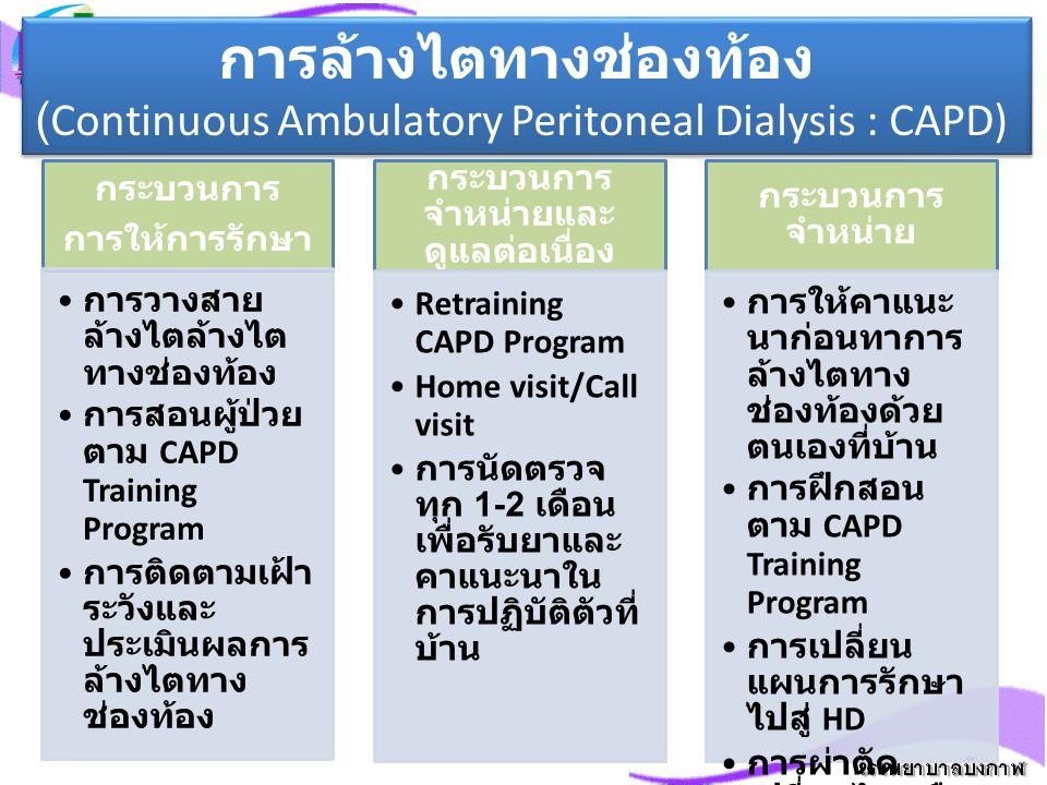 การล้างไตทางช่องท้อง (Continuous Ambulatory Peritoneal Dialysis : CAPD) กระบวนการ การให้การรักษา การวางสาย ล้างไตล้างไต ทางช่องท้อง การสอนผู้ป่วย ตาม