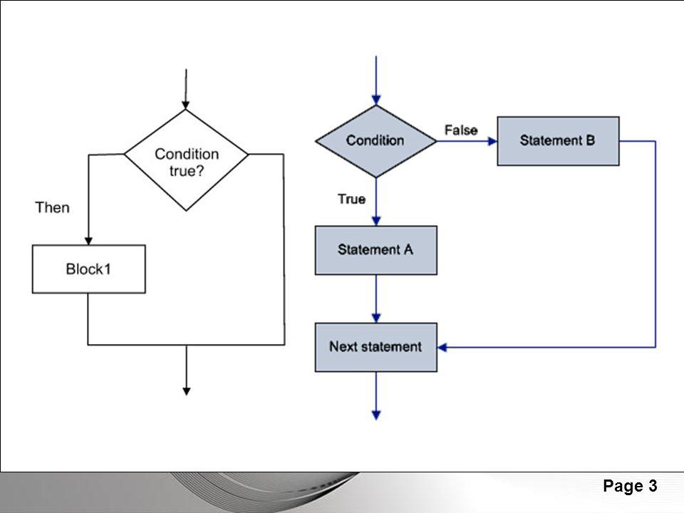 Powerpoint Templates Page 4 โครงสร้าง if( เงื่อนไข ){ คำสั่ง ; } ( เงื่อนไข ) จะเป็นการตรวจสอบแบบให้ค่าจริง หรือเท็จเท่านั้น คำสั่ง ควรเขียนอยู่ในวงเล็บปีกกา { } หากไม่มี วงเล็บปีกกาจะถือว่าคำสั่งที่อยู่ใกล้ if มากที่สุด 1 คำสั่งจะเป็นคำสั่งของ if เท่านั้น