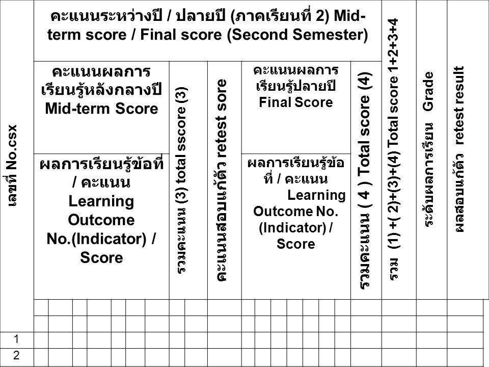 เลขที่ No.csx คะแนนระหว่างปี / ปลายปี ( ภาคเรียนที่ 2) Mid- term score / Final score (Second Semester) รวม (1) +( 2)+(3)+(4) Total score 1+2+3+4 ระดับผลการเรียน Grade ผลสอบแก้ตัว retest result คะแนนผลการ เรียนรู้หลังกลางปี Mid-term Score รวมคะแนน ( 3 ) total sscore (3) คะแนนสอบแก้ตัว retest sore คะแนนผลการ เรียนรู้ปลายปี Final Score รวมคะแนน ( 4 ) Total score (4) ผลการเรียนรู้ข้อที่ / คะแนน Learning Outcome No.(Indicator) / Score ผลการเรียนรู้ข้อ ที่ / คะแนน Learning Outcome No.