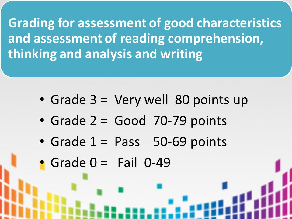 Grading for assessment of good characteristics and assessment of reading comprehension, thinking and analysis and writing Grade 3 = Very well 80 point